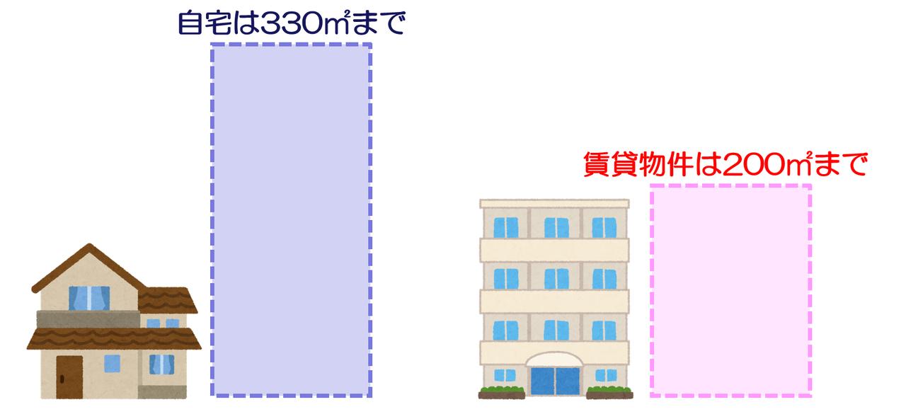 小規模宅地等併用