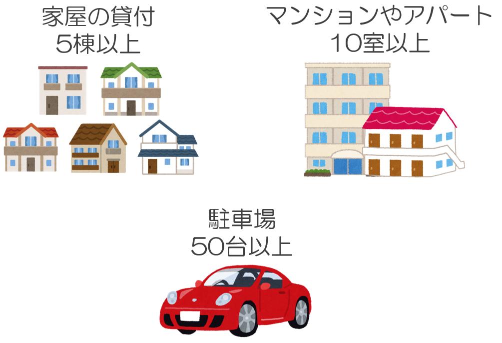 平成30年税制改正小規模宅地の貸付事業